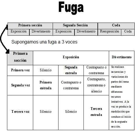39-ruth_fuga
